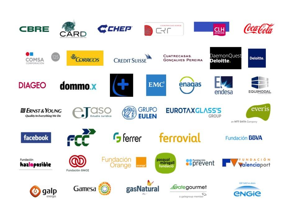 Empresas participantes en el Proyecto Promociona 2